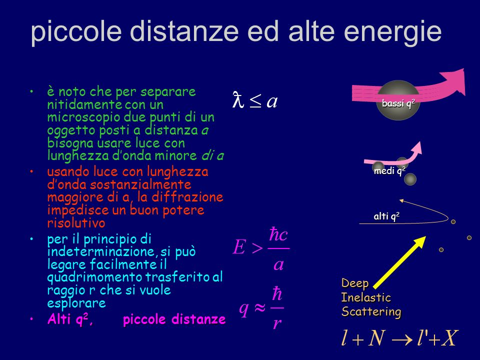 piccole distanze ed alte energie