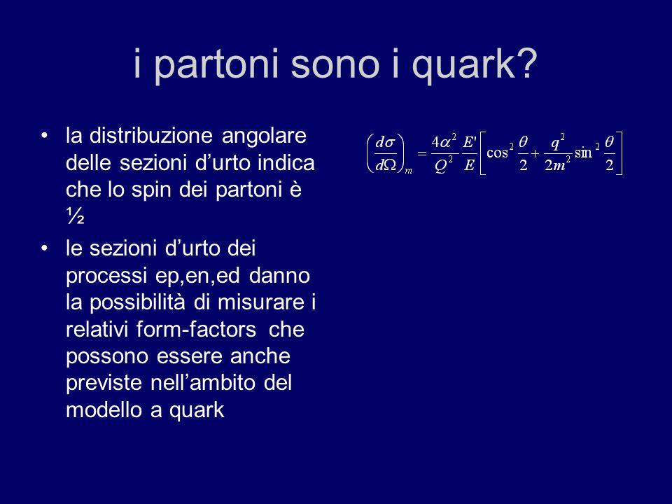 i partoni sono i quark la distribuzione angolare delle sezioni d'urto indica che lo spin dei partoni è ½.