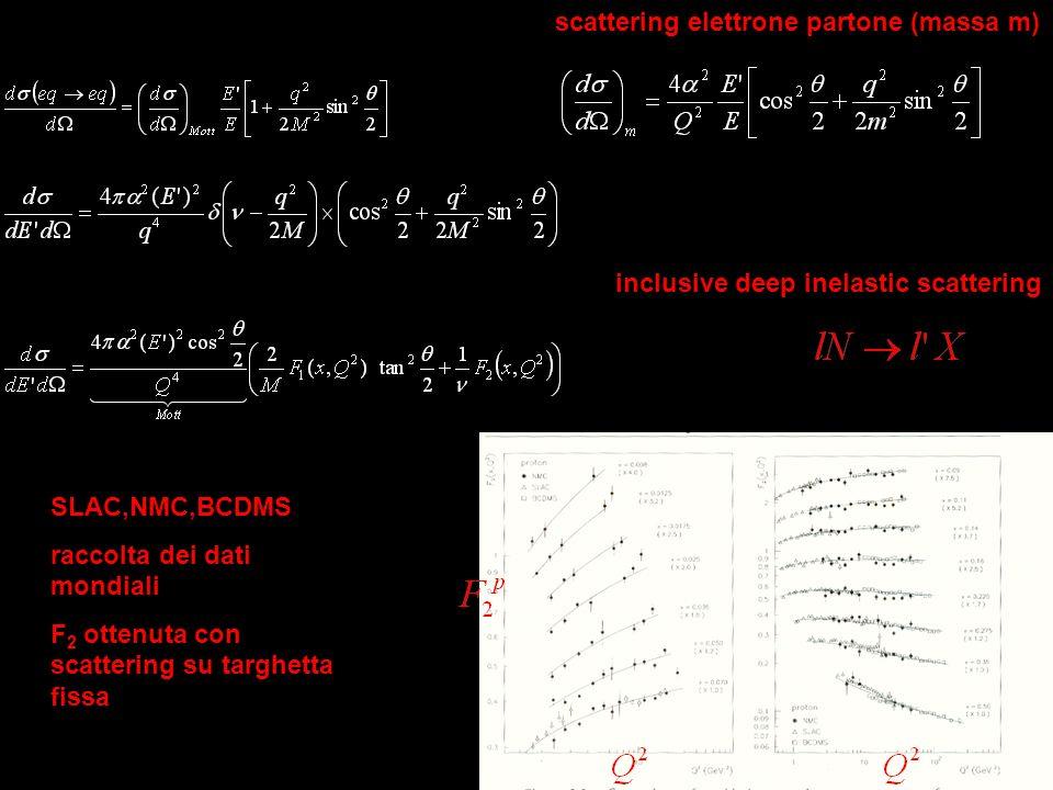 scattering elettrone partone (massa m)