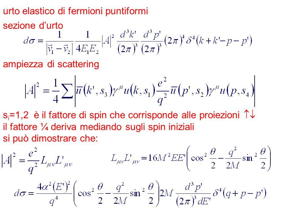 urto elastico di fermioni puntiformi