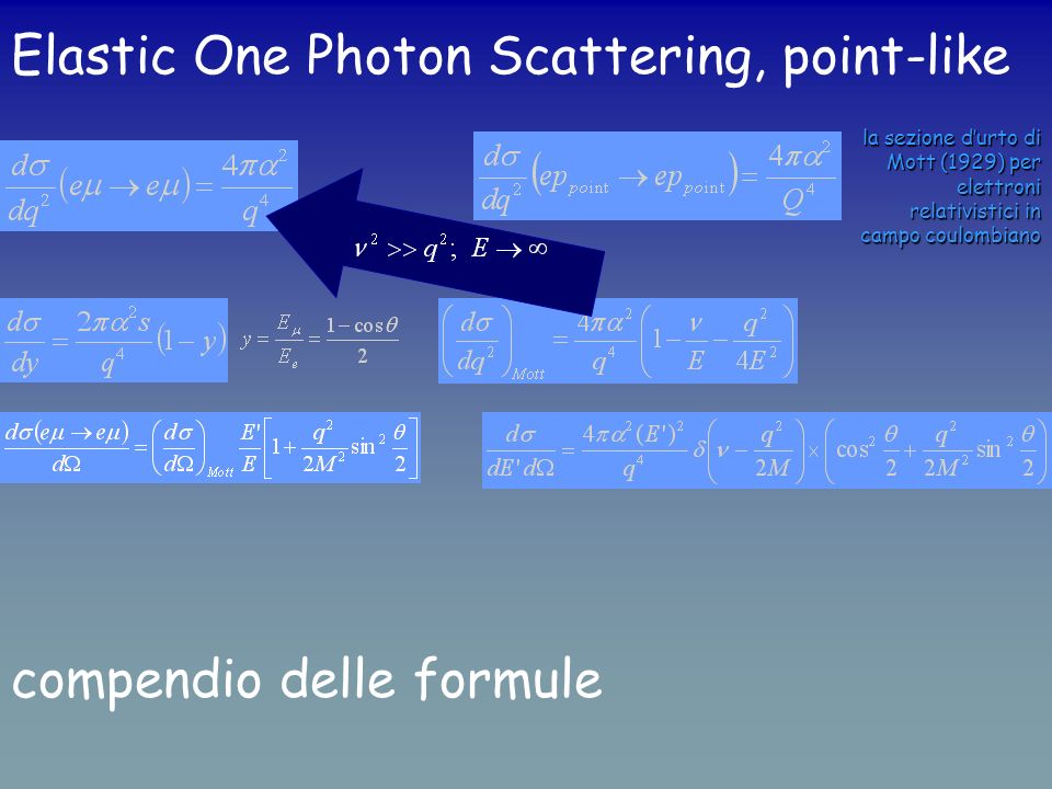 Elastic One Photon Scattering, point-like