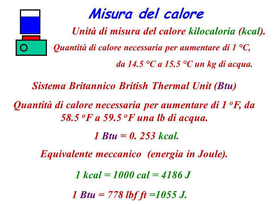 Misura del calore Unità di misura del calore kilocaloria (kcal).