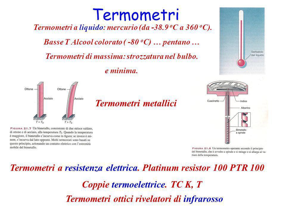 Termometri Termometri a liquido: mercurio (da -38.9 oC a 360 oC).