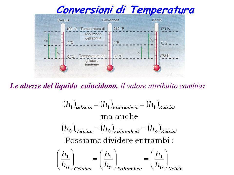 Conversioni di Temperatura