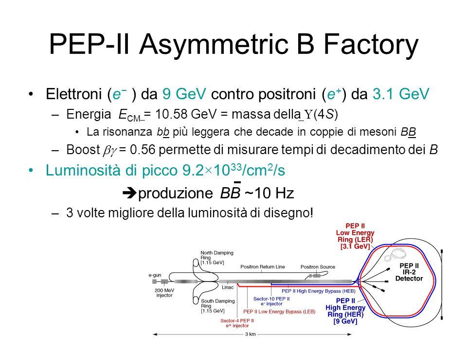 PEP-II Asymmetric B Factory