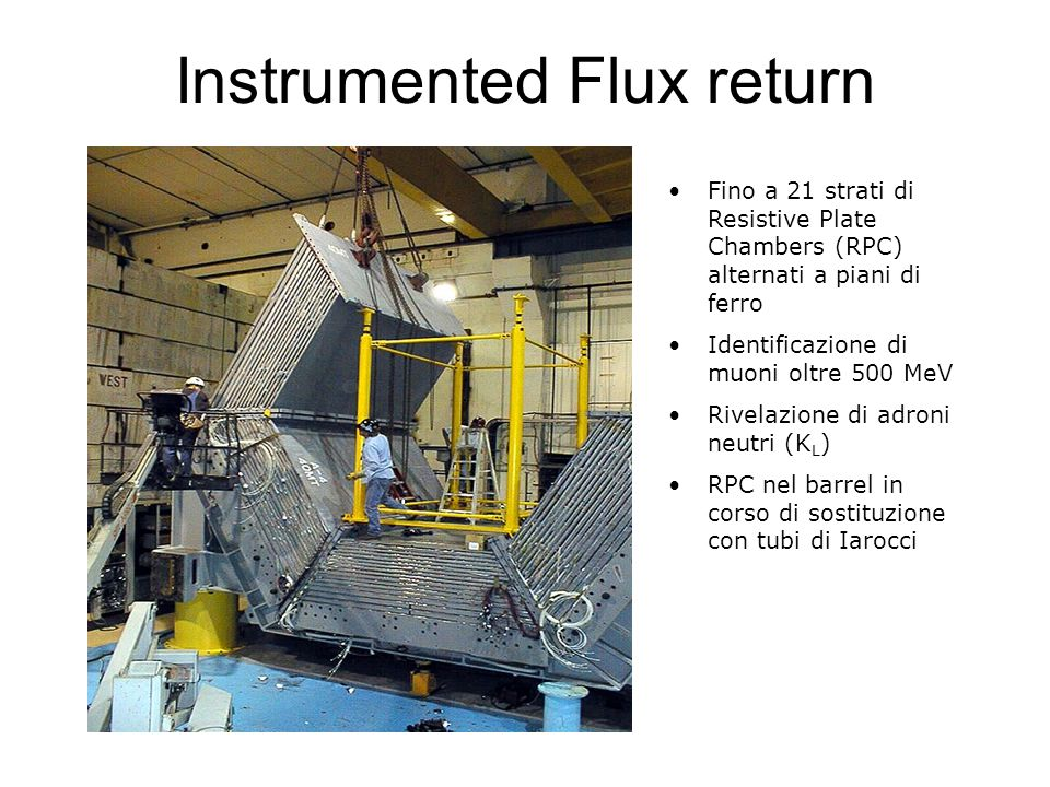 Instrumented Flux return