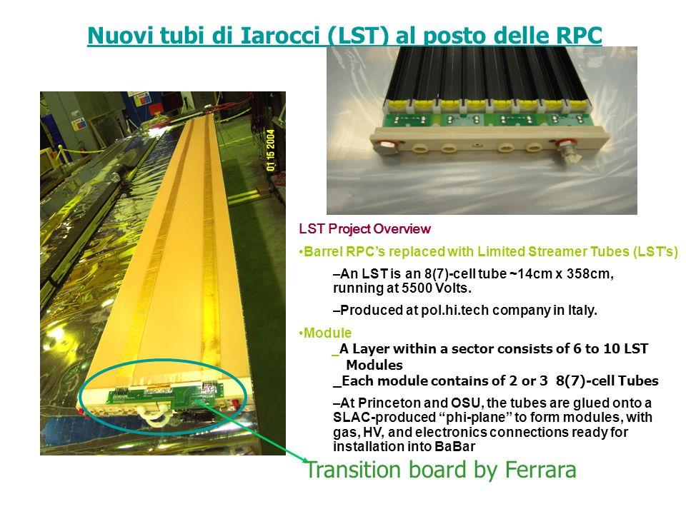 Nuovi tubi di Iarocci (LST) al posto delle RPC