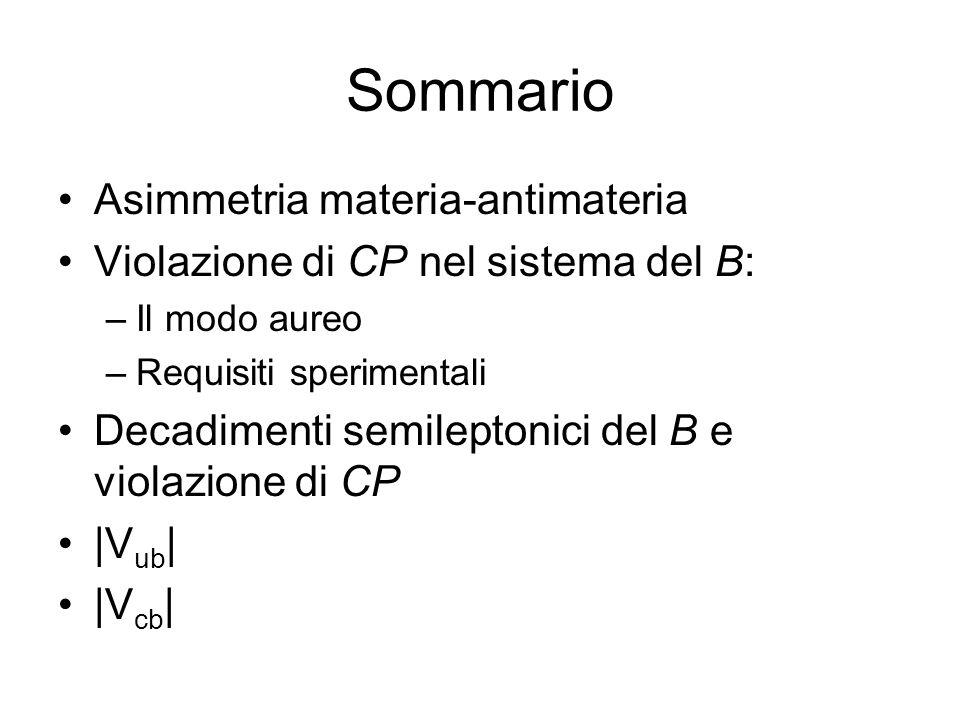 Sommario Asimmetria materia-antimateria