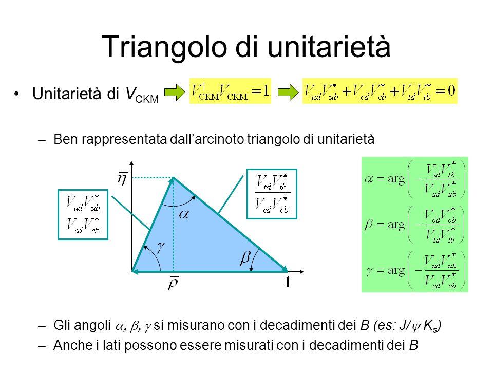 Triangolo di unitarietà