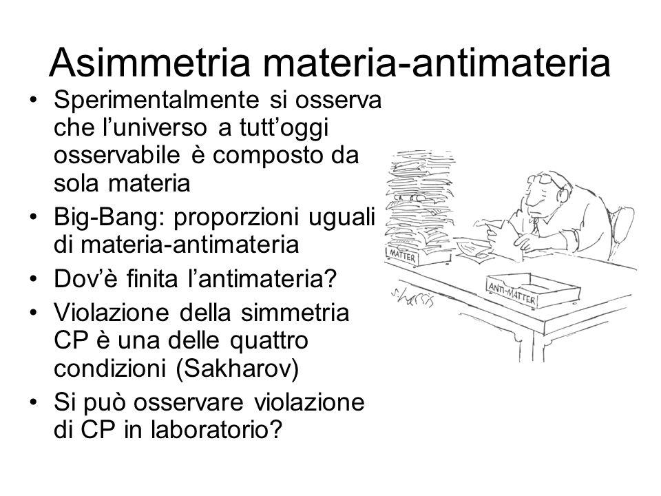 Asimmetria materia-antimateria