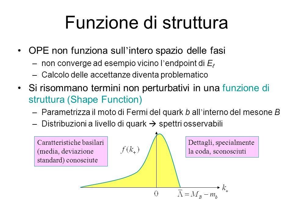 Funzione di struttura OPE non funziona sull'intero spazio delle fasi