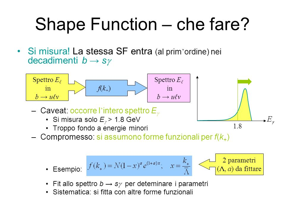 Shape Function – che fare