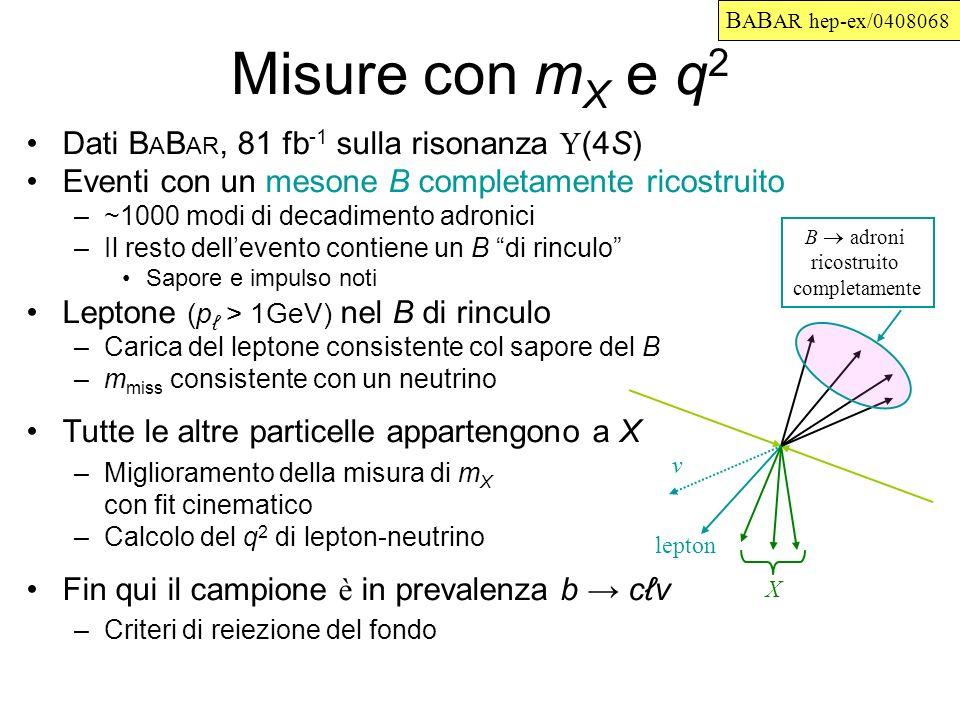 Misure con mX e q2 Dati BABAR, 81 fb-1 sulla risonanza U(4S)
