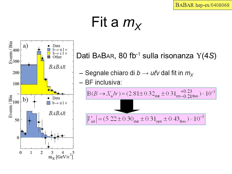 Fit a mX Dati BABAR, 80 fb-1 sulla risonanza U(4S)