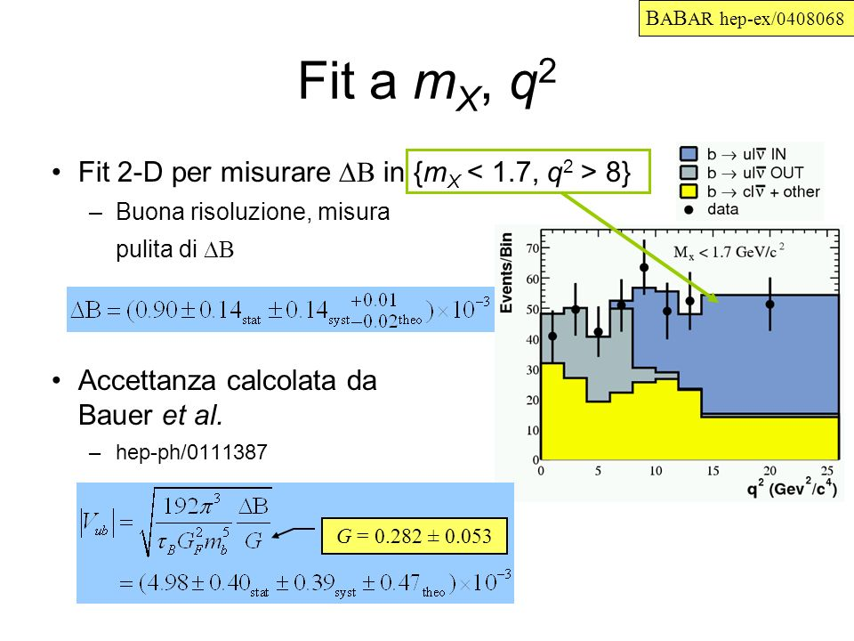 Fit a mX, q2 Fit 2-D per misurare DB in {mX < 1.7, q2 > 8}