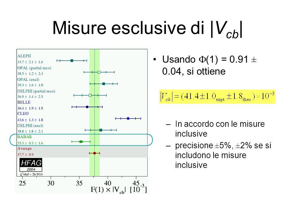 Misure esclusive di |Vcb|