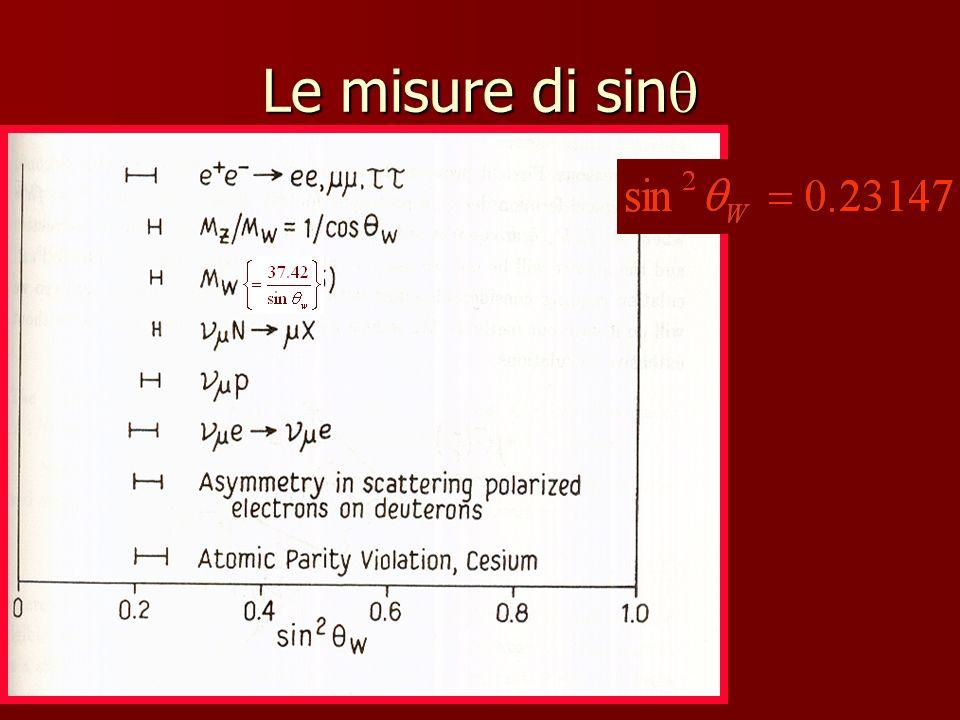 Le misure di sin