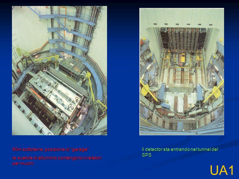 UA1 60m sottoterra, posizione di garage