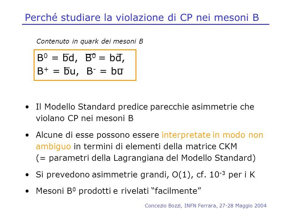 Perché studiare la violazione di CP nei mesoni B