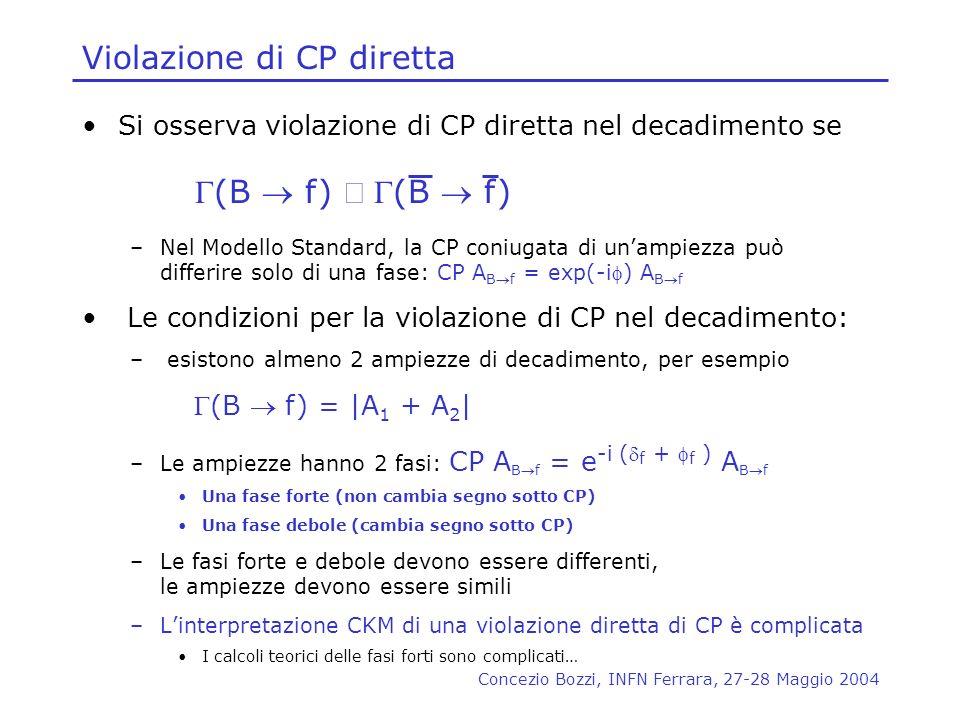 Violazione di CP diretta