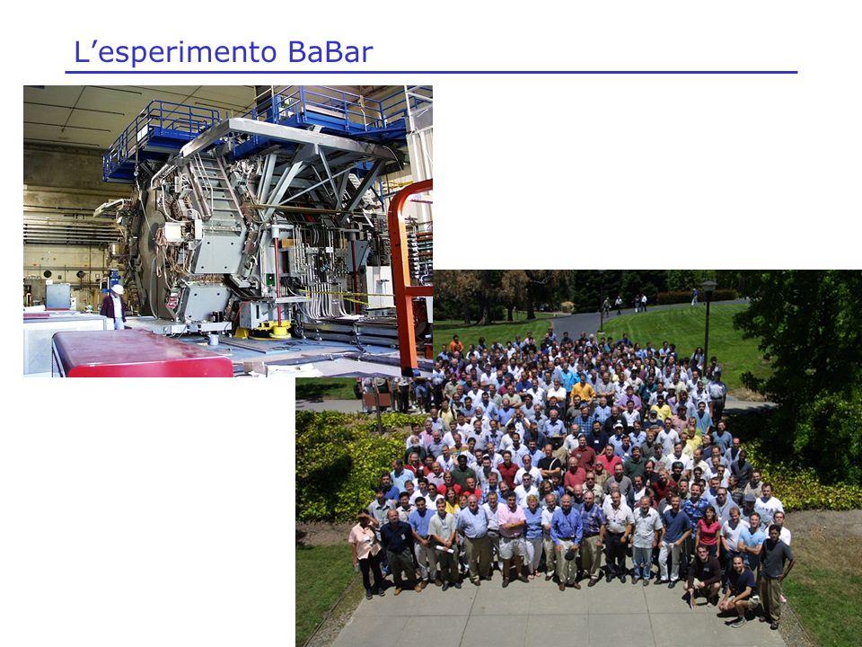 L'esperimento BaBar Concezio Bozzi, INFN Ferrara, 27-28 Maggio 2004