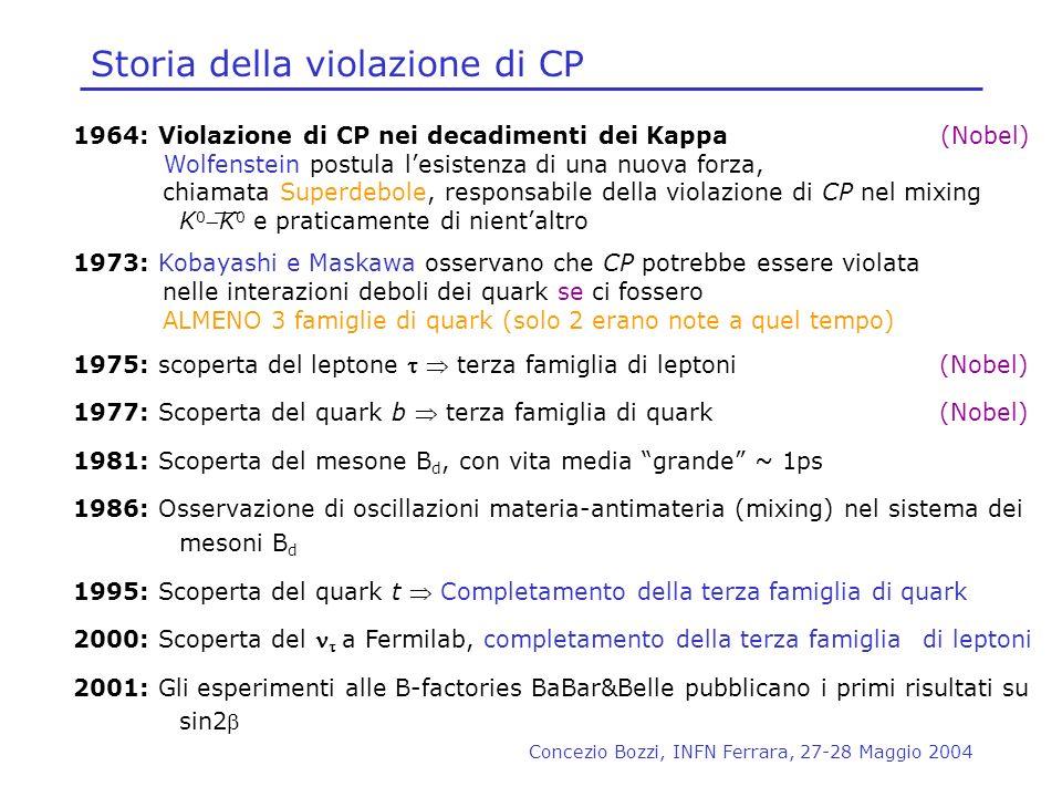 Storia della violazione di CP