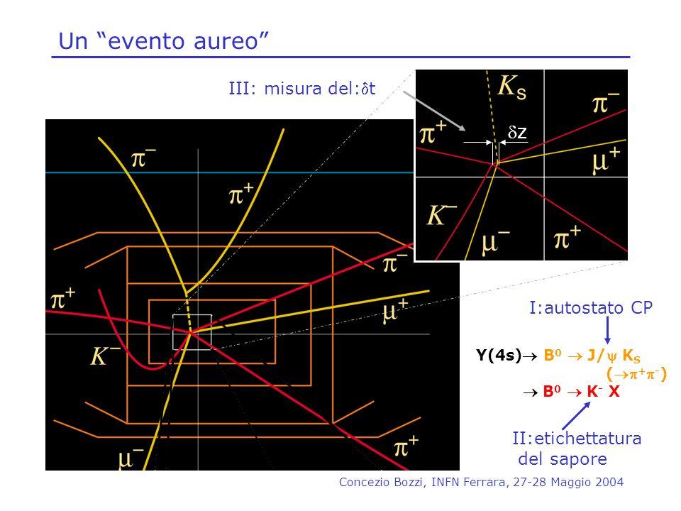 Un evento aureo dz III: misura del:dt I:autostato CP
