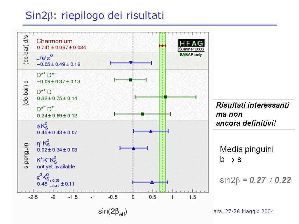 Sin2b: riepilogo dei risultati