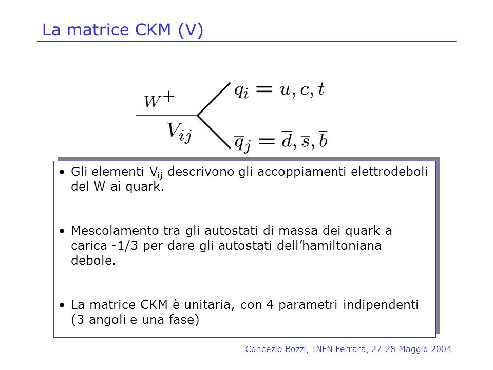 La matrice CKM (V)Gli elementi Vij descrivono gli accoppiamenti elettrodeboli del W ai quark.