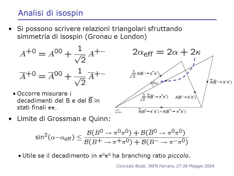 Analisi di isospin Si possono scrivere relazioni triangolari sfruttando simmetria di isospin (Gronau e London)