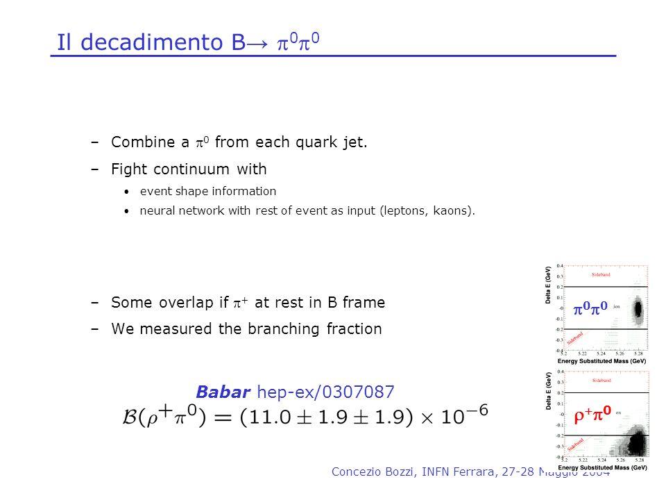 Il decadimento B→ p0p0 r+p0 p0p0 Babar hep-ex/0307087