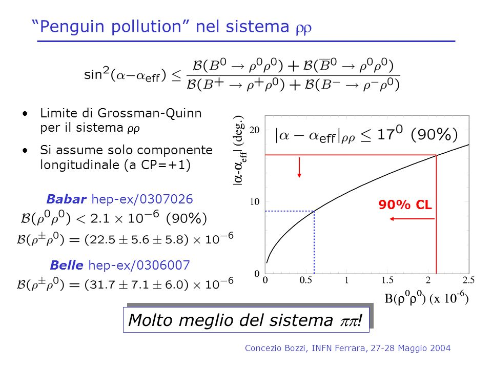 Penguin pollution nel sistema rr