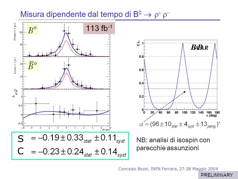 Misura dipendente dal tempo di B0  r+ r-