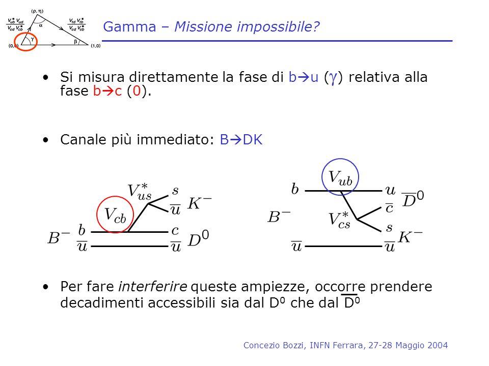Gamma – Missione impossibile