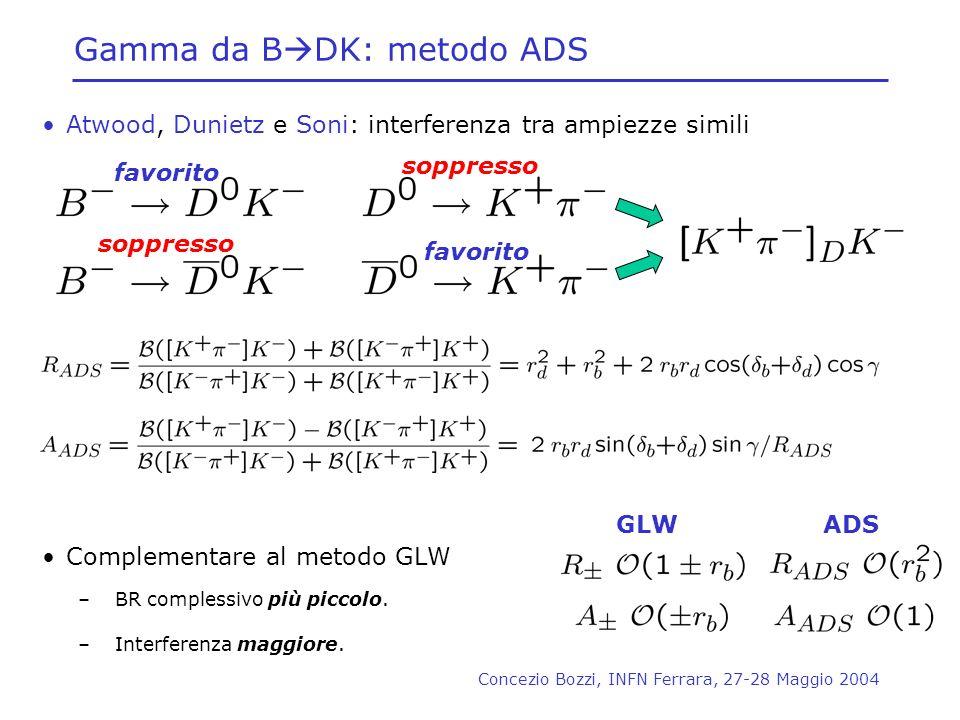 Gamma da BDK: metodo ADS