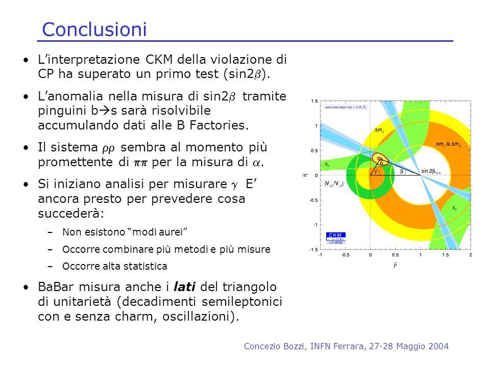 Conclusioni L'interpretazione CKM della violazione di CP ha superato un primo test (sin2b).