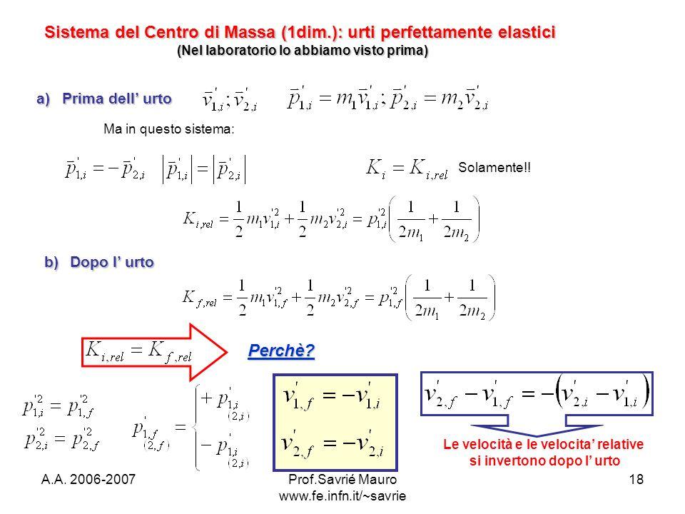 Sistema del Centro di Massa (1dim.): urti perfettamente elastici