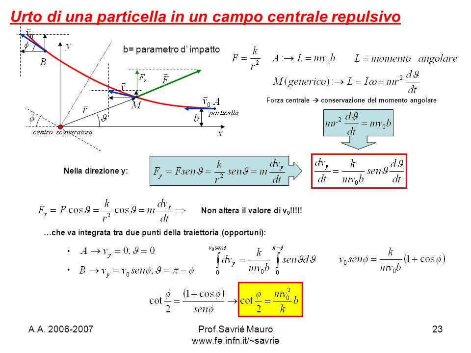 Prof.Savrié Mauro www.fe.infn.it/~savrie