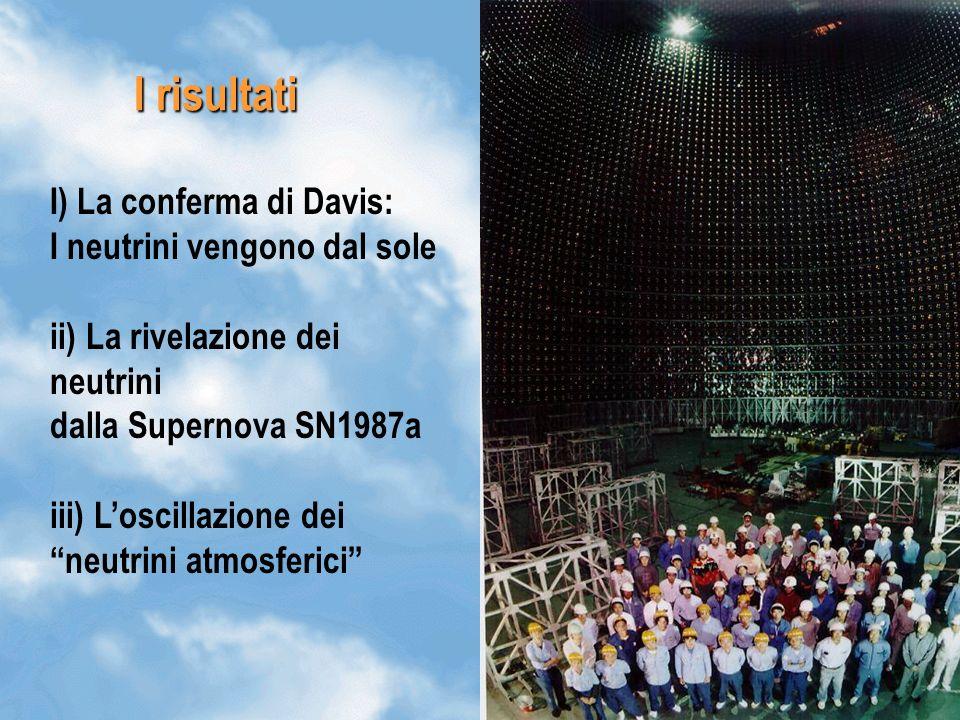 I risultati I) La conferma di Davis: I neutrini vengono dal sole