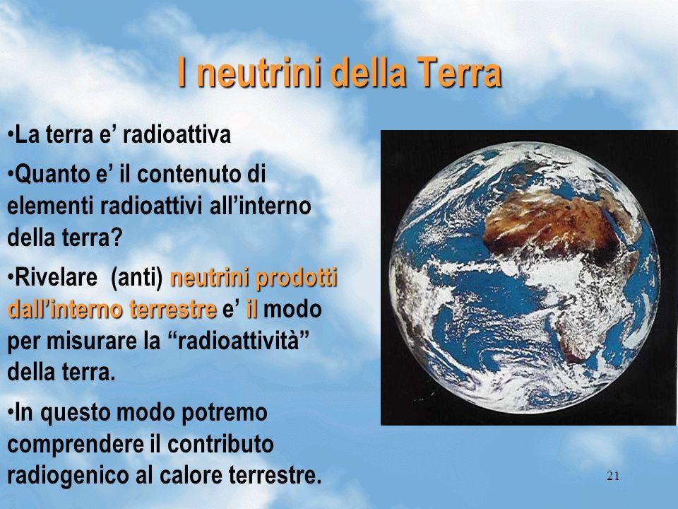 I neutrini della Terra La terra e' radioattiva