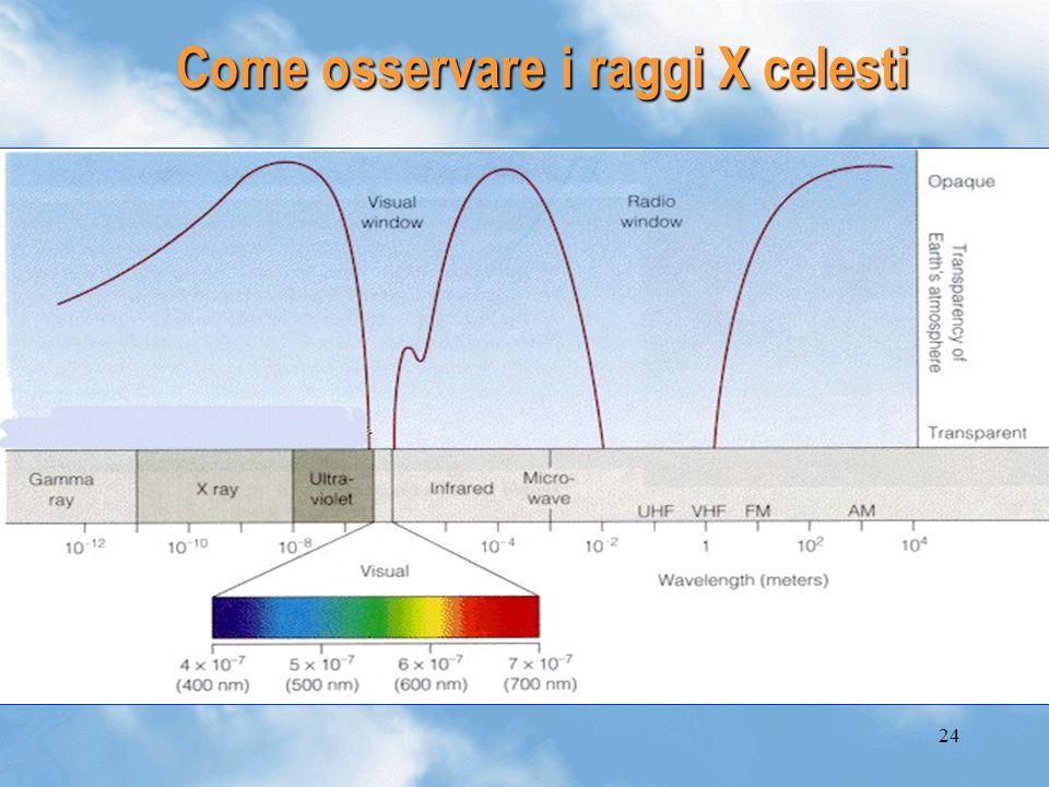 Come osservare i raggi X celesti