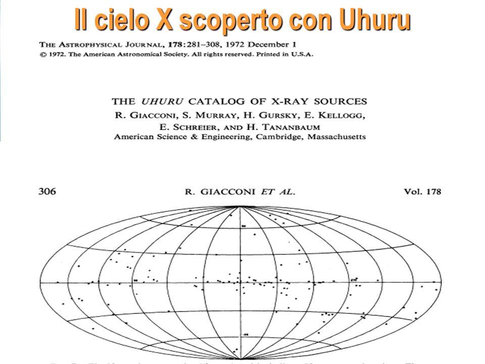 Il cielo X scoperto con Uhuru