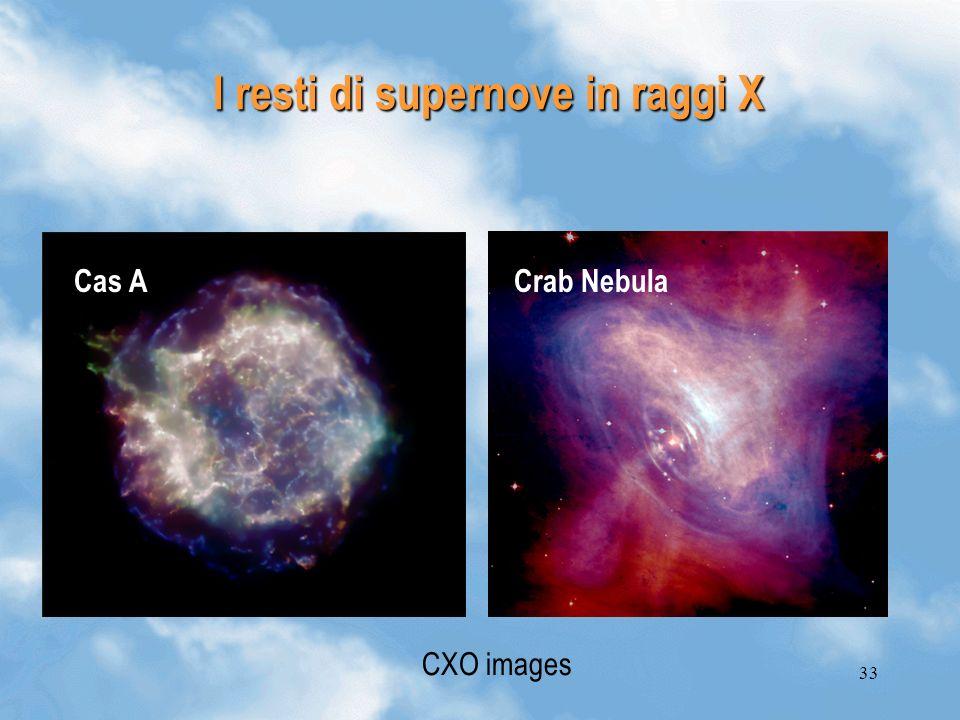 I resti di supernove in raggi X