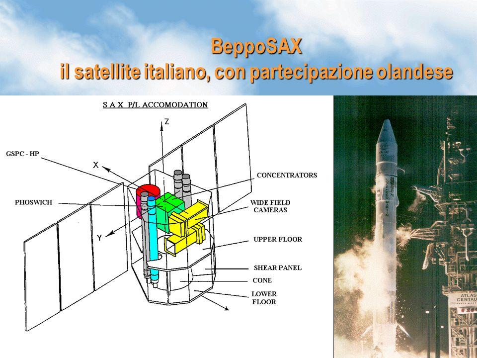 BeppoSAX il satellite italiano, con partecipazione olandese