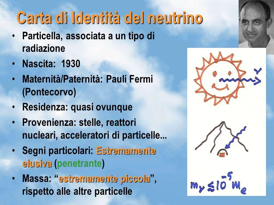 Carta di Identità del neutrino