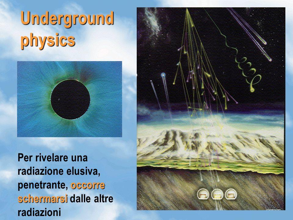 Underground physics Per rivelare una radiazione elusiva, penetrante, occorre schermarsi dalle altre radiazioni.