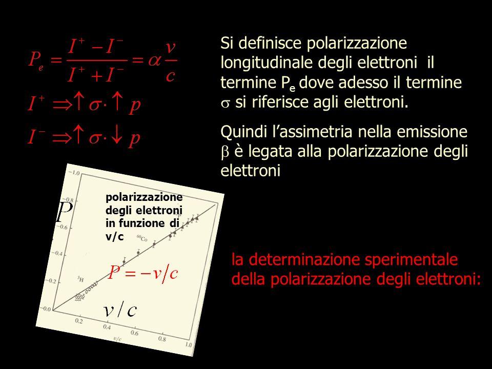 la determinazione sperimentale della polarizzazione degli elettroni: