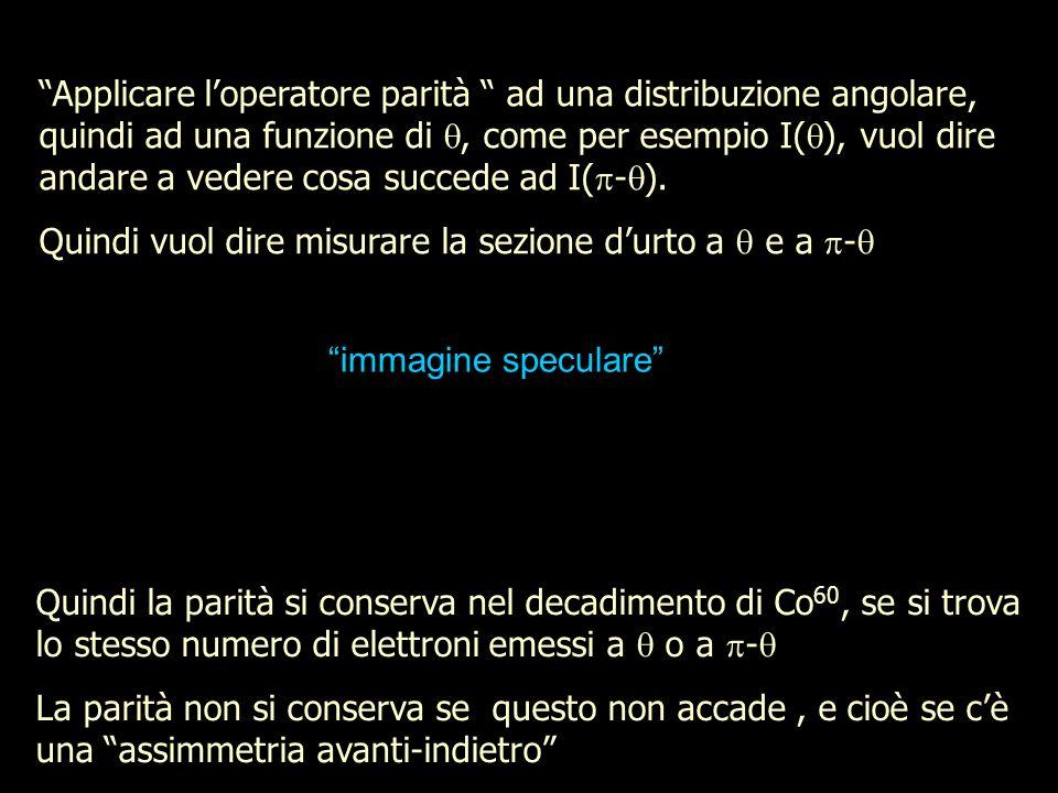 Applicare l'operatore parità ad una distribuzione angolare, quindi ad una funzione di , come per esempio I(), vuol dire andare a vedere cosa succede ad I(-).