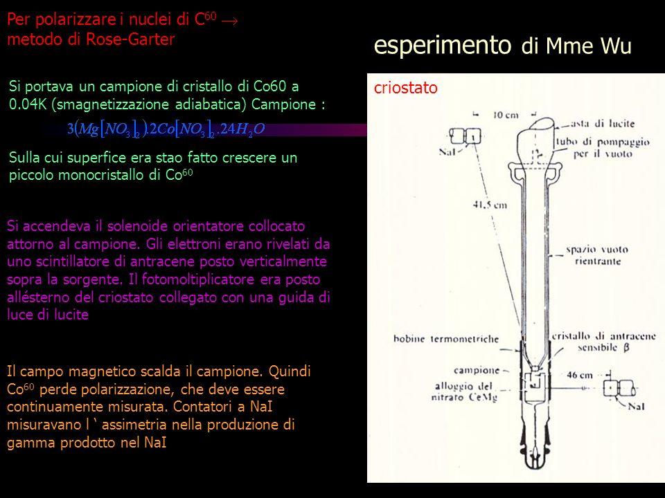 Per polarizzare i nuclei di C60  metodo di Rose-Garter