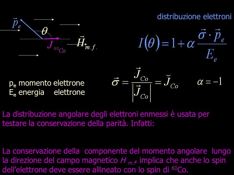 distribuzione elettroni
